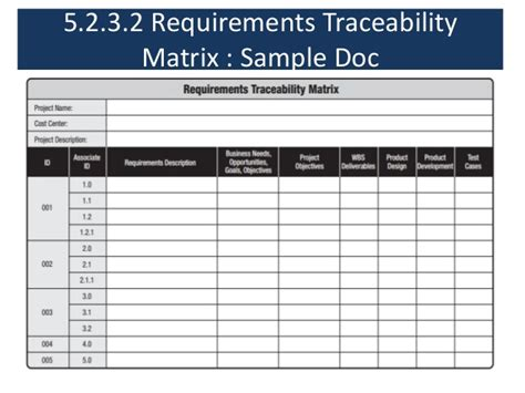 requirements traceability matrix template image gallery requirements matrix template