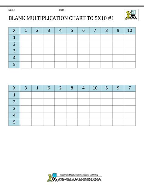 multiplication table 1 to 10 pdf multiplication chart 1 20 from