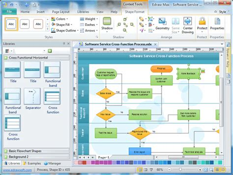flowchart diagram software free swimlane flowchart and cross functional flowchart exles
