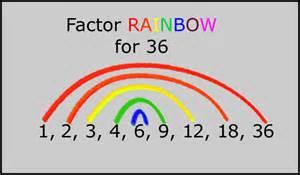 mrsswansonsclass factors and multiples