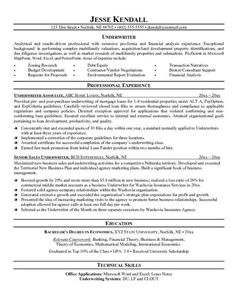 Resume Profile Exles Mortgage Loan Officer Narrative Resume Sles Resume Format 2017
