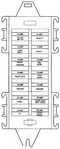 87 suzuki samurai fuse box 87 get free image about wiring diagram