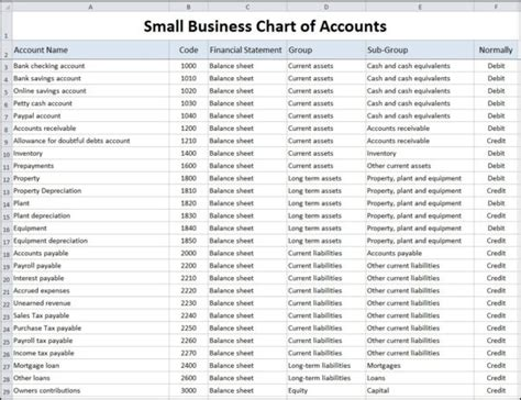 bookkeeping templates for small business spreadsheet