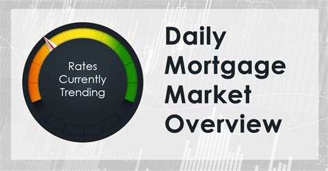 call mortgage rates interest rates rising call now american residential