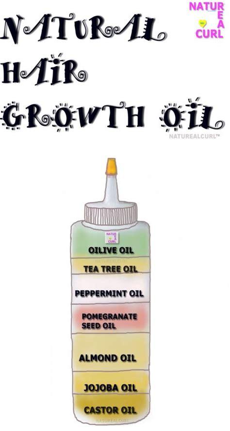 dreadlock growth chart 27 best hair type chart images on pinterest natural hair