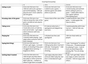 Educating Play Essay by Rubric For Sportsmanship Teachezwell