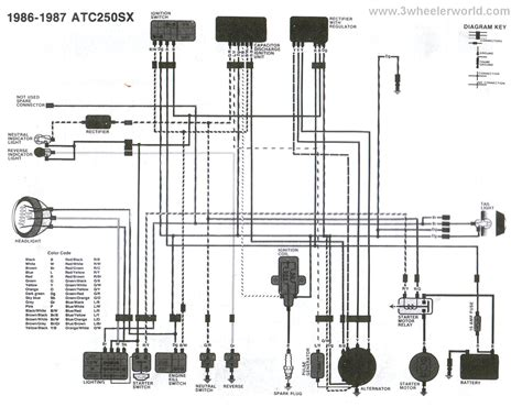 ignition wiring diagram 1986 honda atv 200 get free