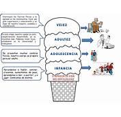 &161Aprendo Y Me Divierto  Blog De Aprendizajes En Ciencias