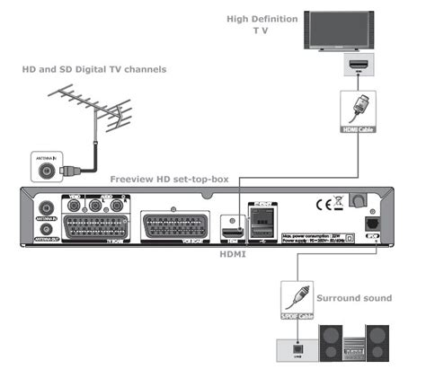 car audio wiring kit walmart car stereo wiring diagram