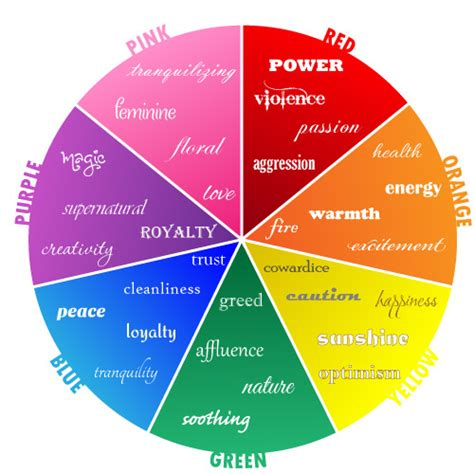 color significance what s in a color how to use color symbolism in your