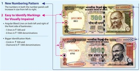 500 and 1000 rs notes imarticus rbi notifies withdrawal of tender character of