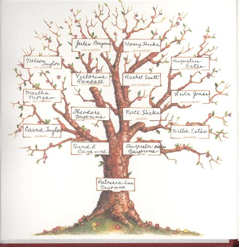 roots template blank family tree 4 generations pat s family tree