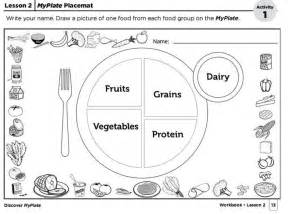 my plate coloring page create a myplate placemat w as a reminder to eat