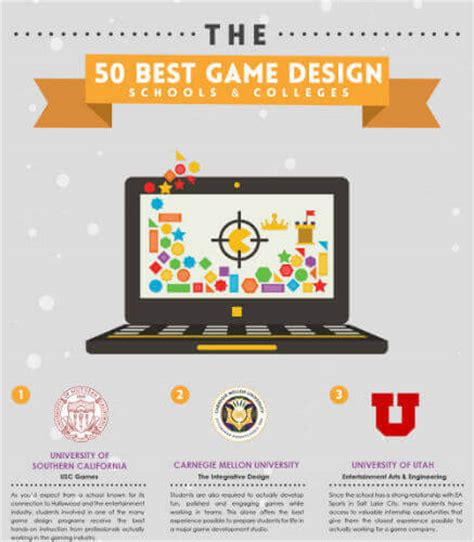 game design schools in texas the 50 best video game design schools 2016 edition