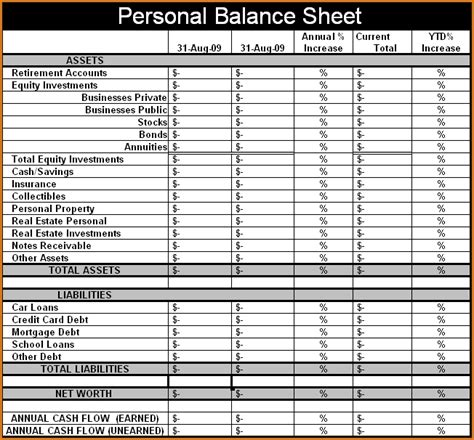 100 excel template balance sheet free accounting