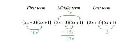 algebra worksheet section 10 5 factoring polynomials algebra worksheet section 10 5 factoring polynomials of
