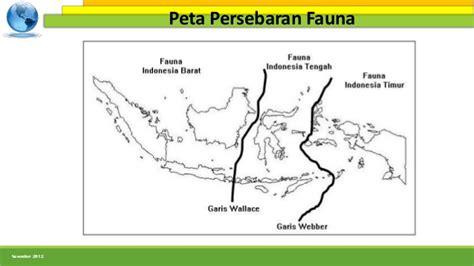 biogeografi adalah persebaran flora dan fauna di indonesia nia amelia 1001850