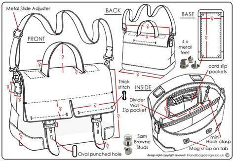 sketchbook user guide 手藝星園地 craft 包包設計圖稿