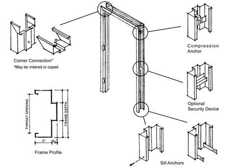 Hollow Metal Door Frame Details by Drywall Alert Steel Door Institute