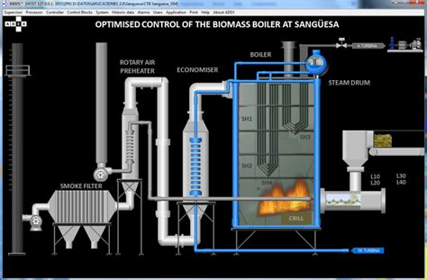 power plant boiler diagram optimized adaptive for a biomass plant