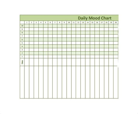 sle mood chart forms 7 download free documents in