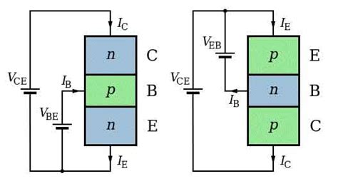 bjt transistor biasing biasing of bipolar junction transistor or bjt electrical4u