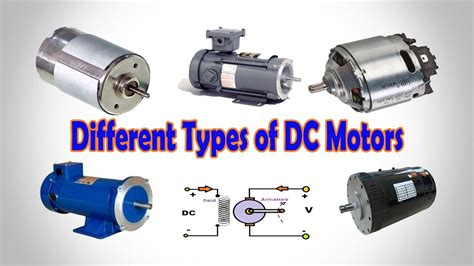 dc motor types types of dc motors classification of dc motors
