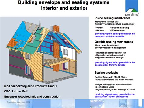 home design software library home design software library best healthy