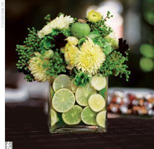 Lemon and Lime COLOR HELP???