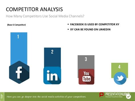 Competitor Analysis Ppt Slide Template Competitor Analysis Ppt