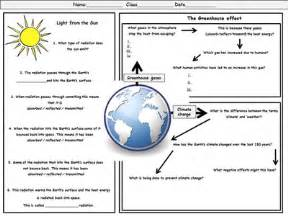 Changes Been Made That Affect The Global Template by Climate Change And The Greenhouse Effect Worksheet By
