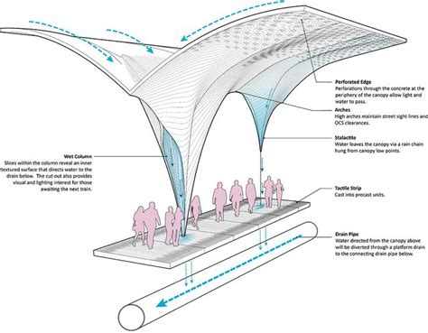 design competition houston 241 best canopy ideas images on pinterest canopy renzo