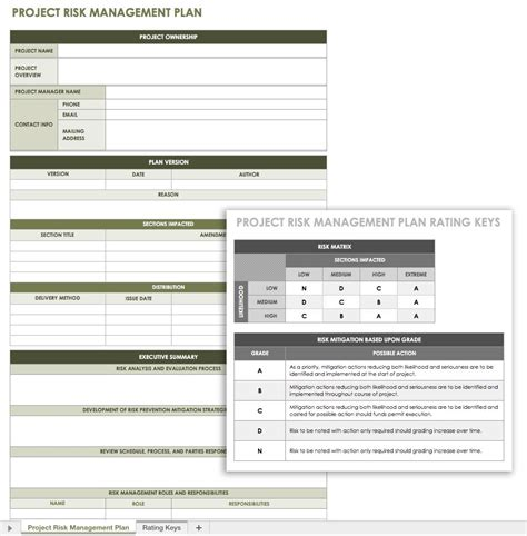 Free Risk Management Plan Templates Smartsheet It Management Plan Template
