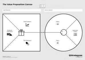 Value Proposition Canvas Template by The Value Proposition Canvas