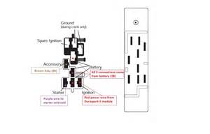 ignition switch wiring diagram 4 wire gm alternator