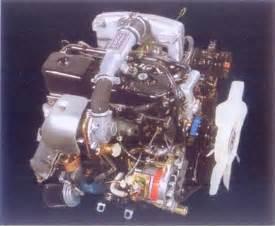 Isuzu Crosswind Engine Specs 2012 Isuzu Crosswind Sportivo Auto Search Philippines