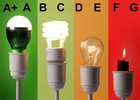 energy efficient simple facts everyone ought to know about energy