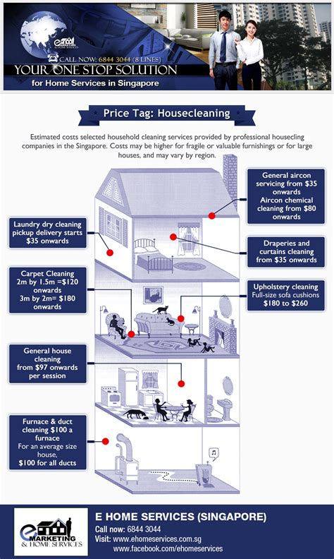 House Cleaning Cost Of House The Cost Of House Cleaning In Singapore Infographic