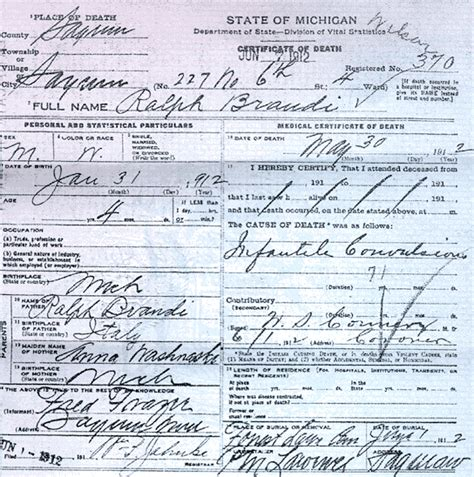 Michigan Birth Records Michigan Records Access Helpdeskz Community