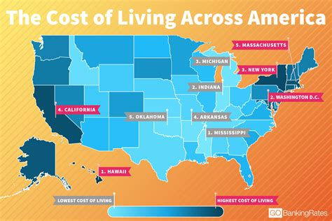 lowest cost of living state from california to new york the cost of living across america