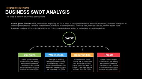 Free Swot Powerpoint Template Electrical Switch Design 220 Electrical Wiring Diagrams Microsoft Powerpoint Templates Swot