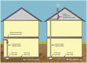 radon gas in basement what you should to get rid of radon