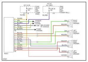 subaru impreza gt wiring diagram impreza subaru free wiring diagrams