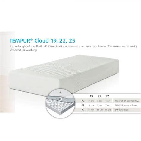 Tempur Mattress Dimensions by Tempur Cloud 25cm King Size Mattress