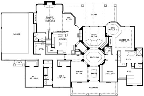estate house plans architectural designs