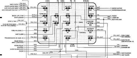 91 Chevy Fuse Panel Diagrams Technical Diagrams
