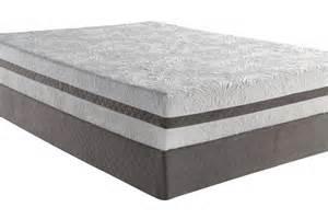 sealy optimum radiance mattresses