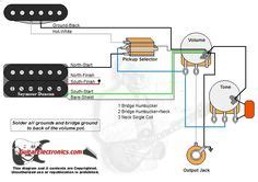 1 Humbucker 1 Single Coil 3 Way Lever Switch 1 Volume 1