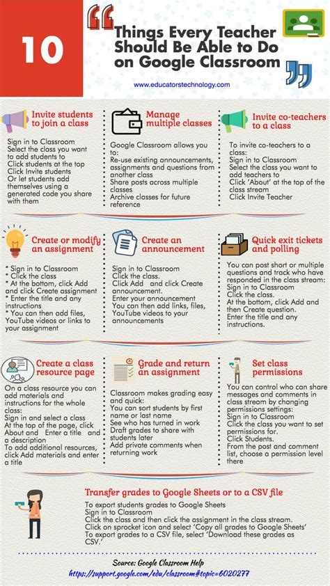 10 things you should be able to do a handy infographic featuring 10 things every should be able to do on classroom