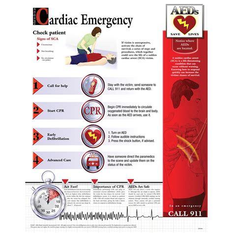 procedure da seguire per la domanda di mobilit 224 aclis tabella per le emergenze cardiache 1018419 w59503